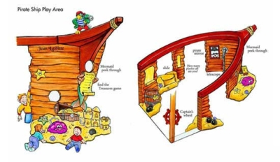 Pirate Ship Play Area Design for Fellowship Bible Church